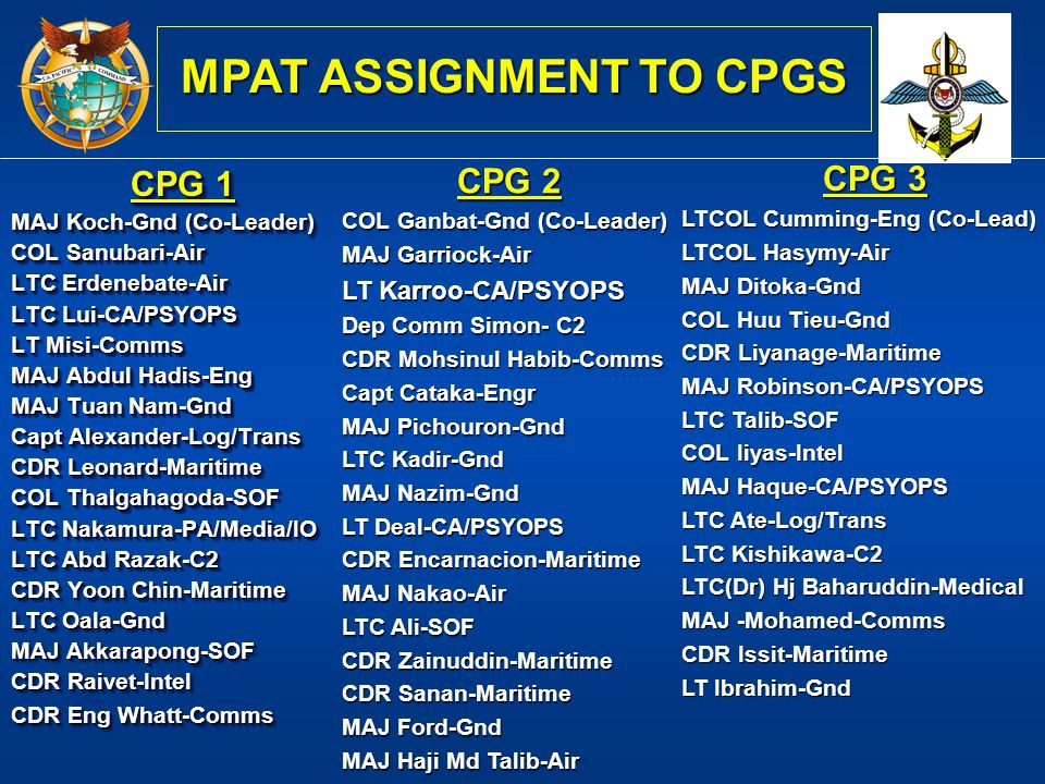 MPAT ASSIGNMENT TO CPGS