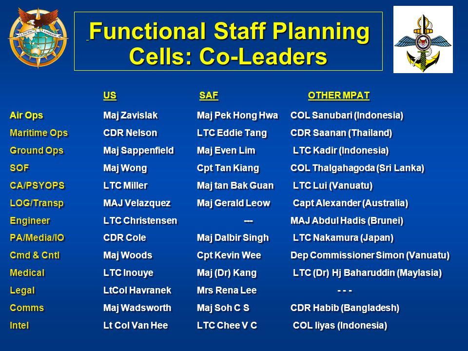 Functional Staff Planning Cells: Co-Leaders