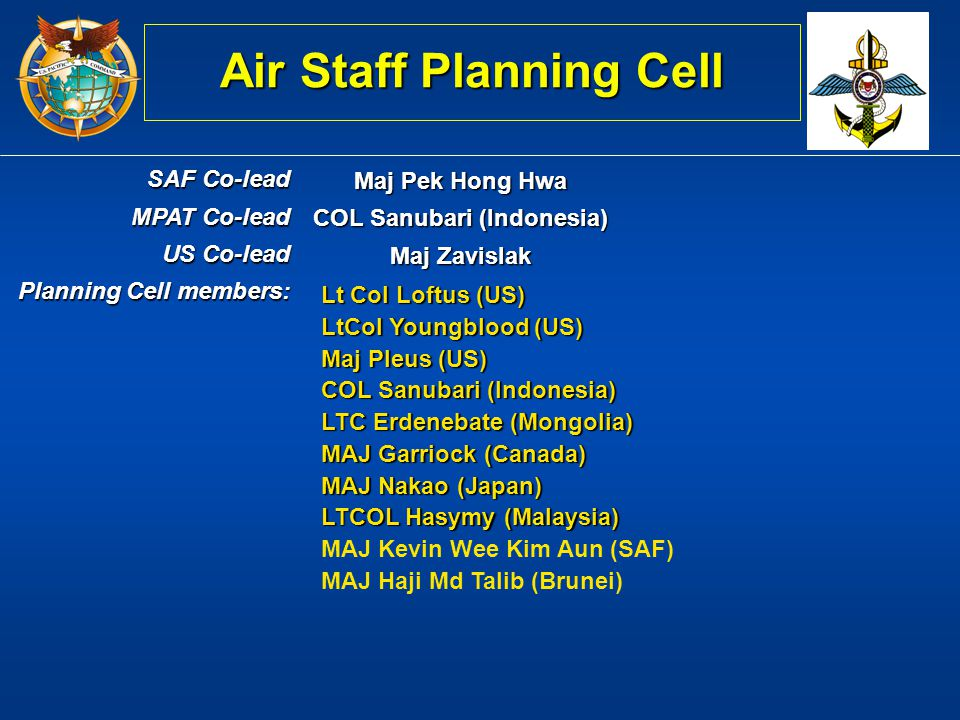 Air Staff Planning Cell COL Sanubari (Indonesia)
