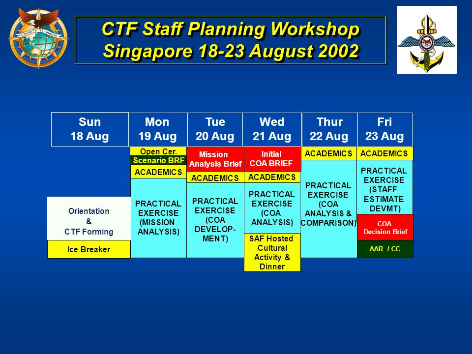 CTF Staff Planning Workshop Singapore 18-23 August 2002