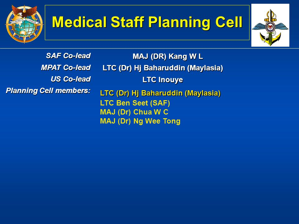 Medical Staff Planning Cell LTC (Dr) Hj Baharuddin (Maylasia)
