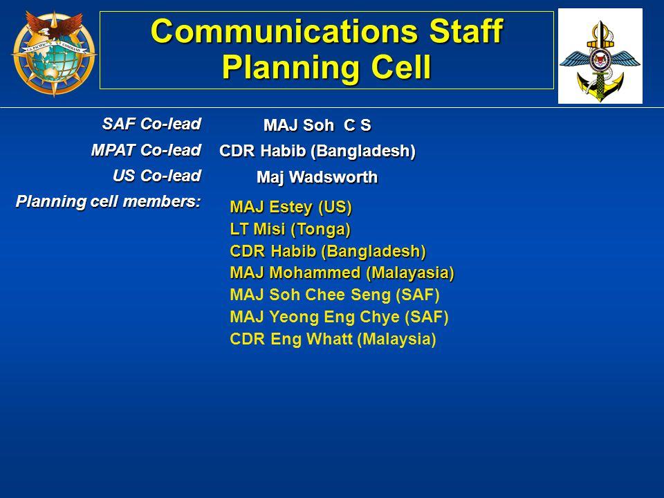 Communications Staff Planning Cell CDR Habib (Bangladesh)