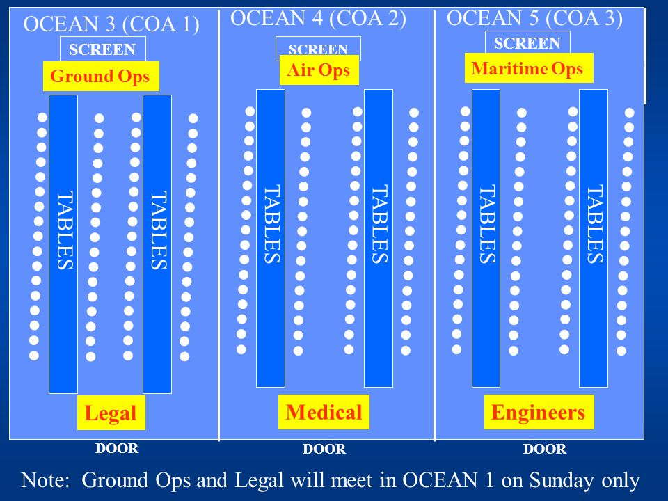 . OCEAN 3 (COA 1) OCEAN 5 (COA 3) OCEAN 4 (COA 2) TABLES Legal Medical