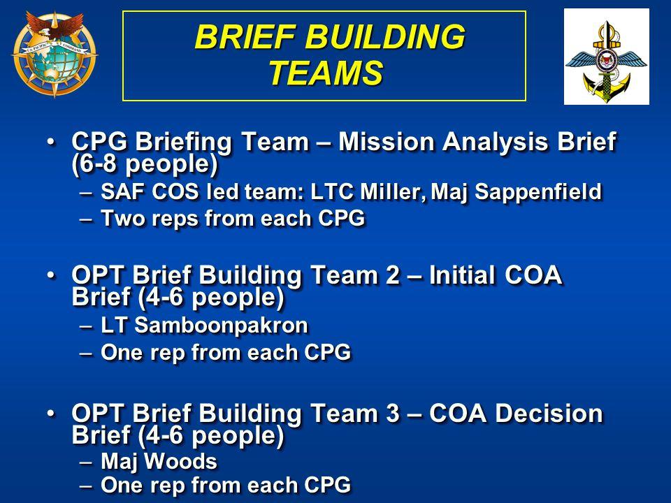 BRIEF BUILDING TEAMS CPG Briefing Team – Mission Analysis Brief (6-8 people) SAF COS led team: LTC Miller, Maj Sappenfield.