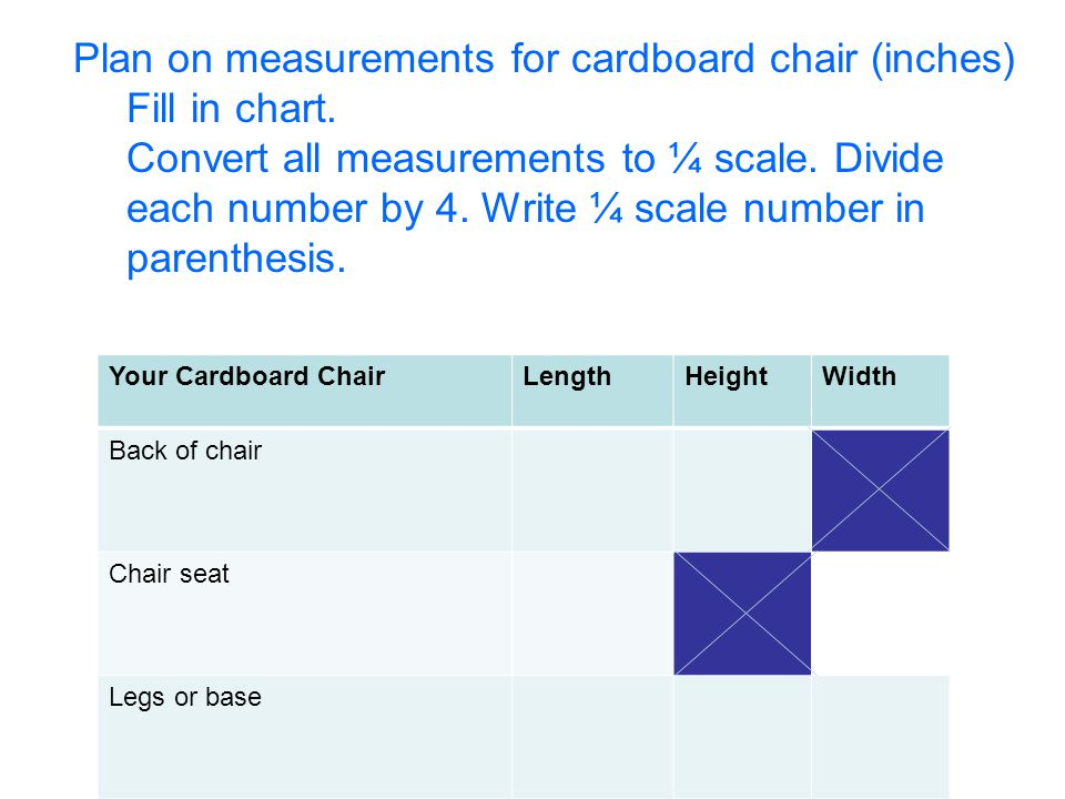 Plan on measurements for cardboard chair (inches) Fill in chart.