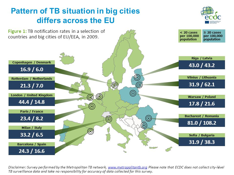 Pattern of TB situation in big cities differs across the EU