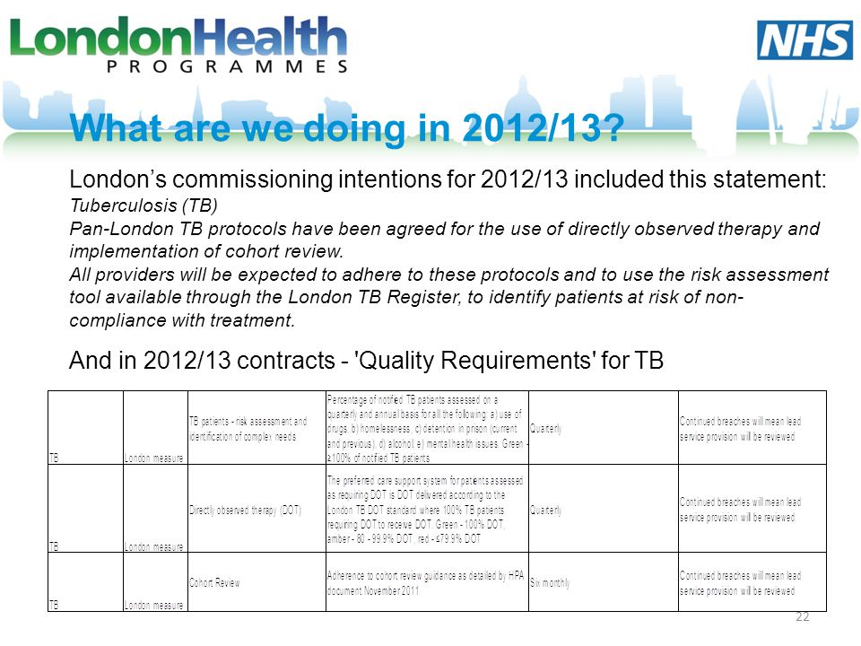 What are we doing in 2012/13 London's commissioning intentions for 2012/13 included this statement: Tuberculosis (TB) Pan-London TB protocols have been agreed for the use of directly observed therapy and implementation of cohort review. All providers will be expected to adhere to these protocols and to use the risk assessment tool available through the London TB Register, to identify patients at risk of non-compliance with treatment. And in 2012/13 contracts - Quality Requirements for TB