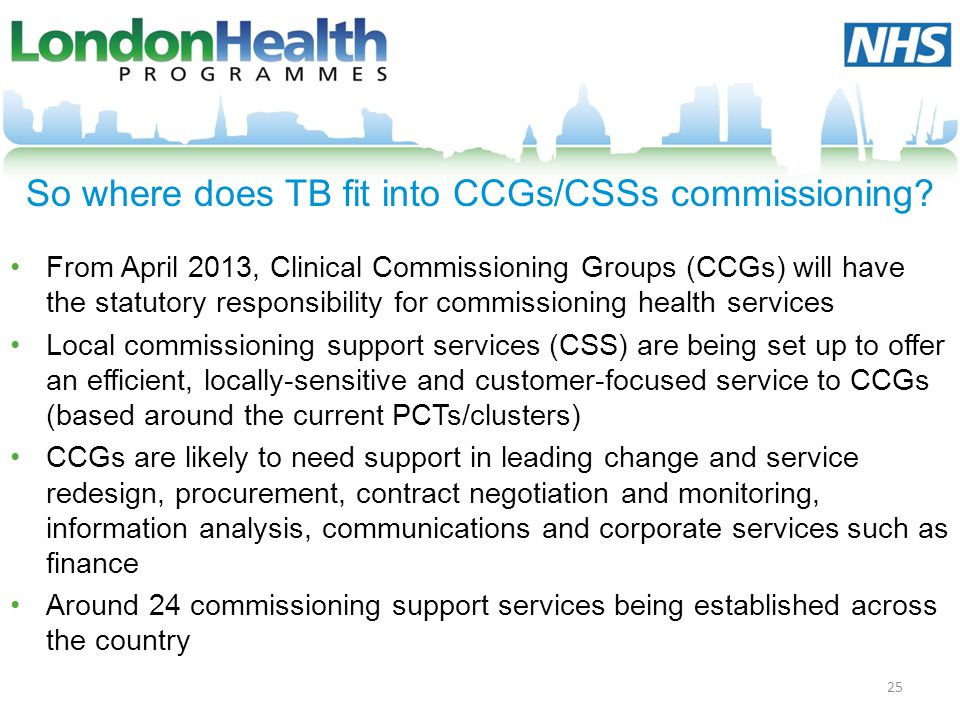So where does TB fit into CCGs/CSSs commissioning