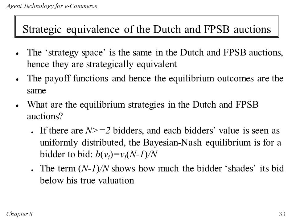 Strategic equivalence of the Dutch and FPSB auctions