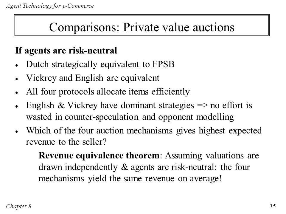 Comparisons: Private value auctions