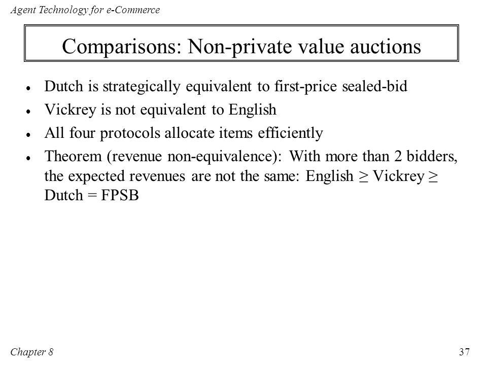 Comparisons: Non-private value auctions