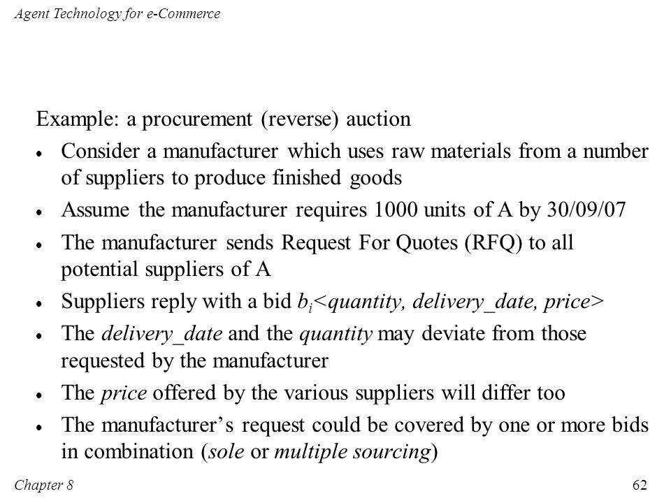 Example: a procurement (reverse) auction