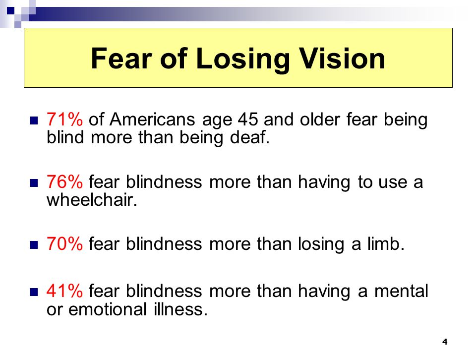 Fear of Losing Vision 71% of Americans age 45 and older fear being blind more than being deaf.