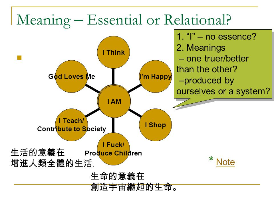 Meaning – Essential or Relational