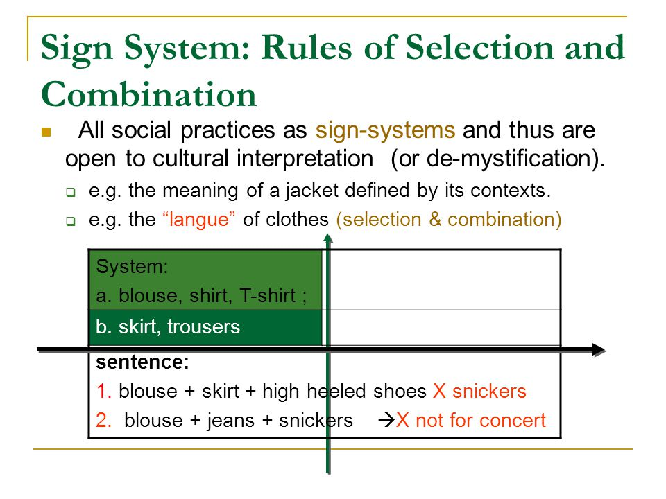 Sign System: Rules of Selection and Combination