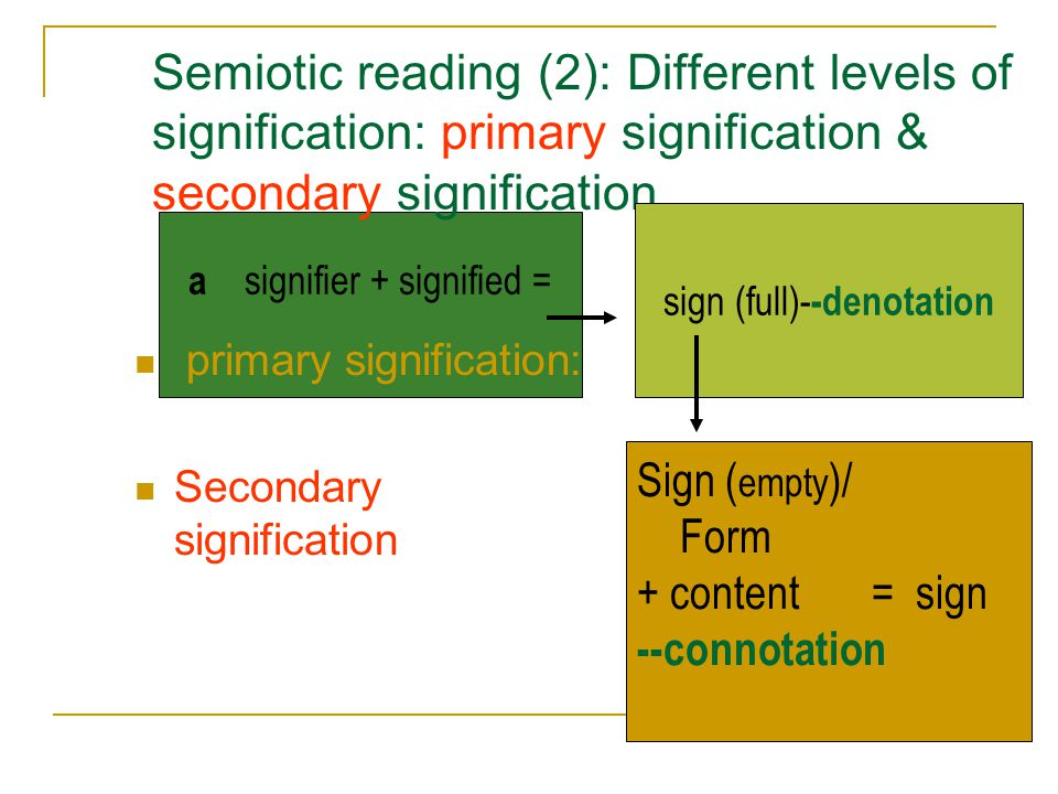 Semiotic reading (2): Different levels of signification: primary signification & secondary signification