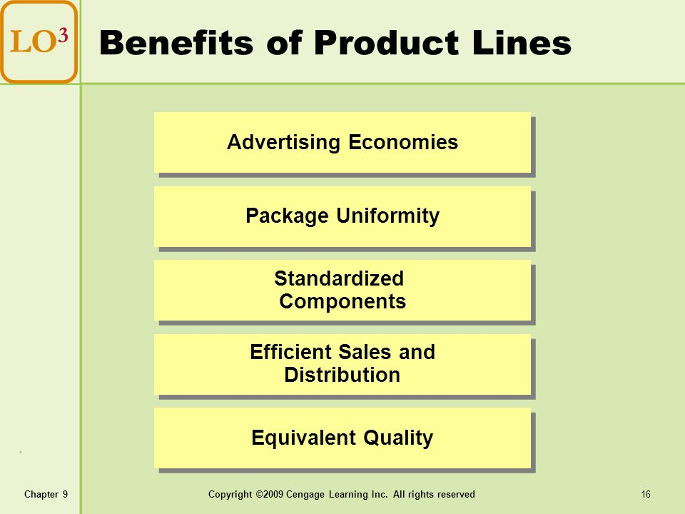 Benefits of Product Lines