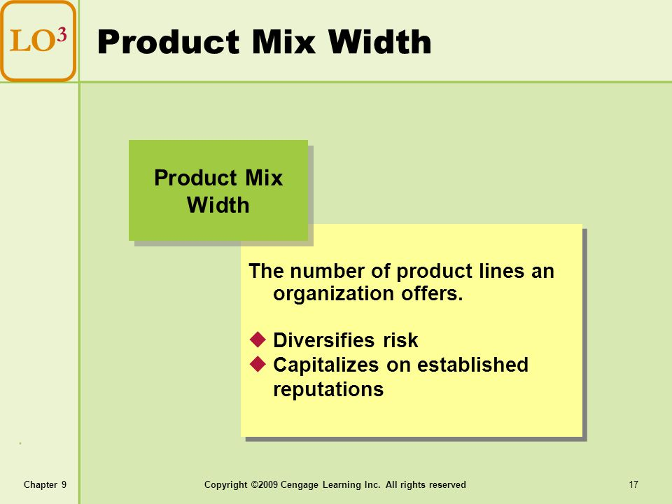 Product Mix Width LO3 Product Mix Width