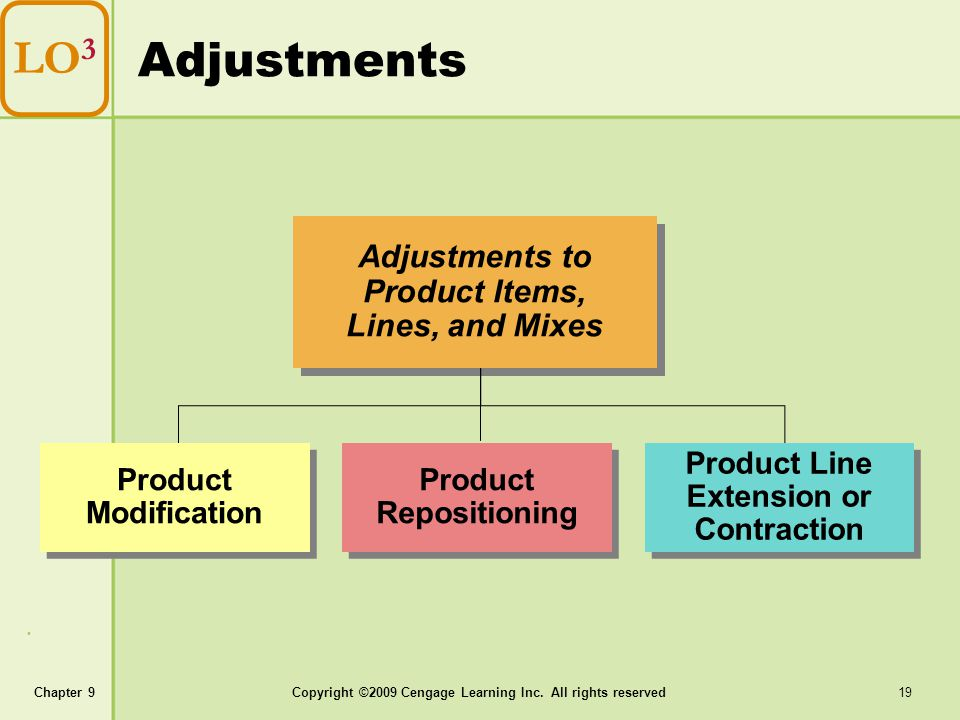 Adjustments LO3 Adjustments to Product Items, Lines, and Mixes