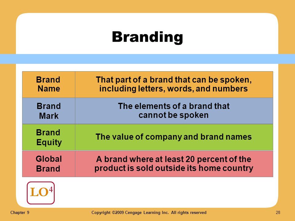 The elements of a brand that The value of company and brand names