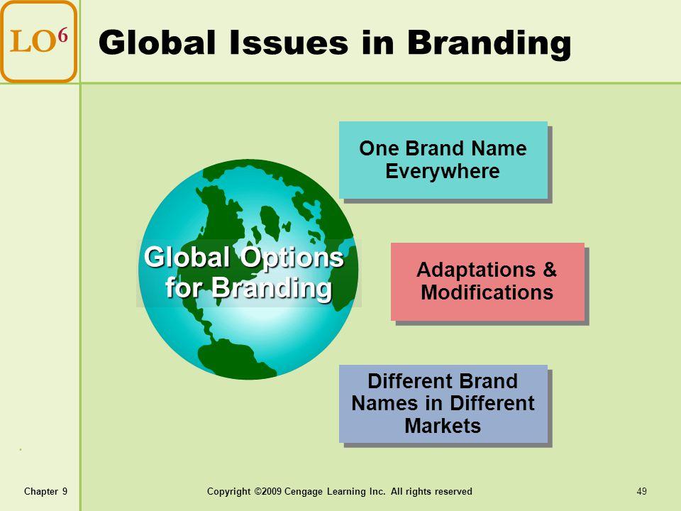 Global Issues in Branding