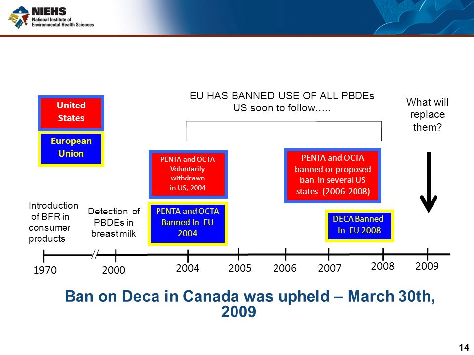 Ban on Deca in Canada was upheld – March 30th, 2009
