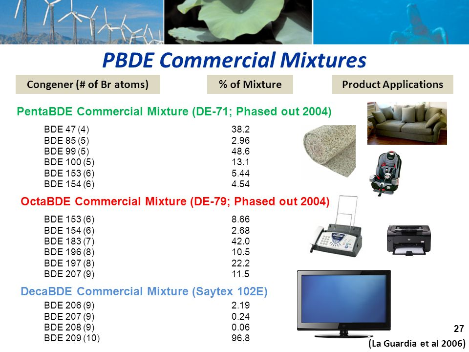 PBDE Commercial Mixtures Congener (# of Br atoms)