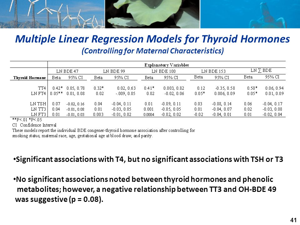 Multiple Linear Regression Models for Thyroid Hormones