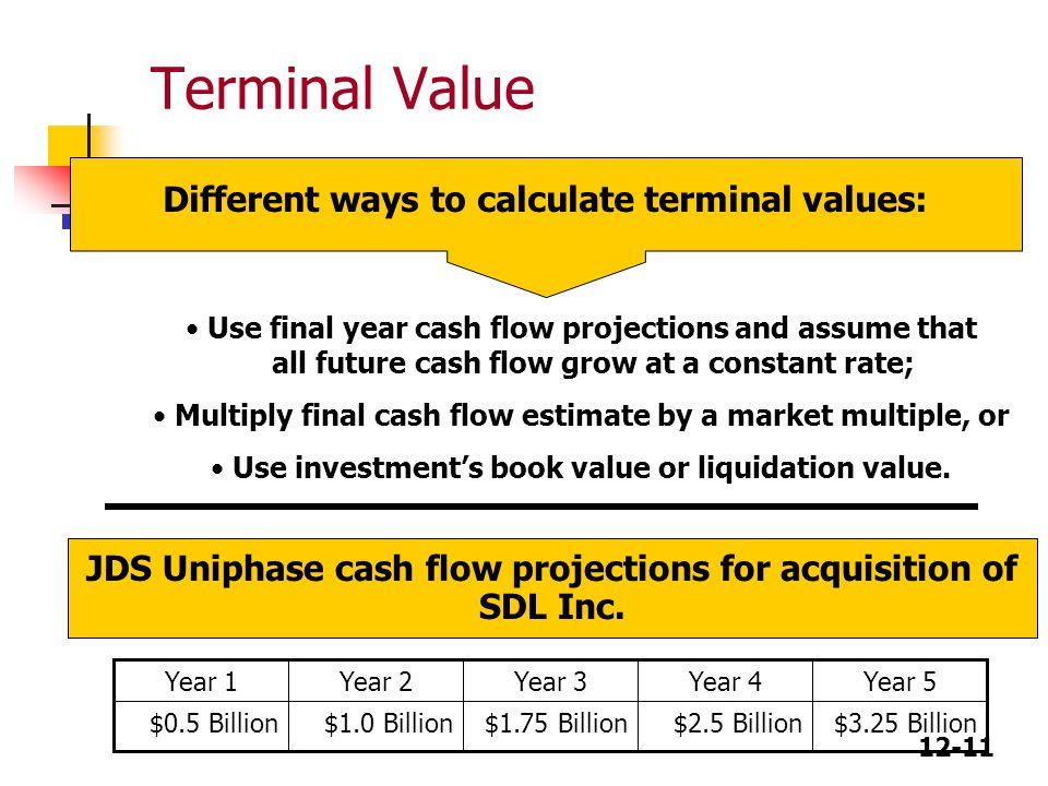 JDS Uniphase cash flow projections for acquisition of SDL Inc.