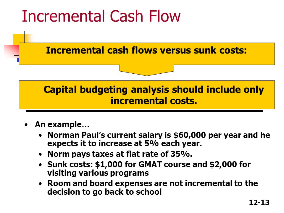 Incremental Cash Flow Incremental cash flows versus sunk costs: