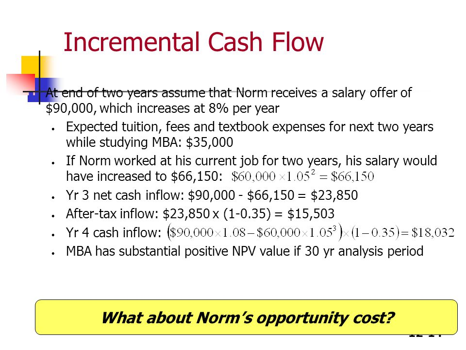 What about Norm's opportunity cost