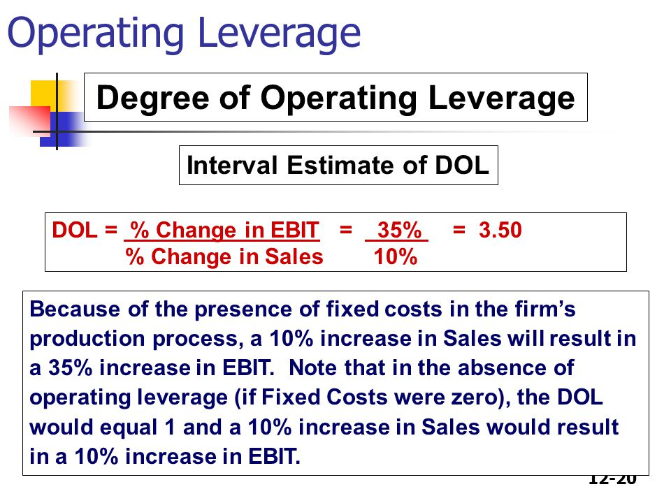 Degree of Operating Leverage Interval Estimate of DOL