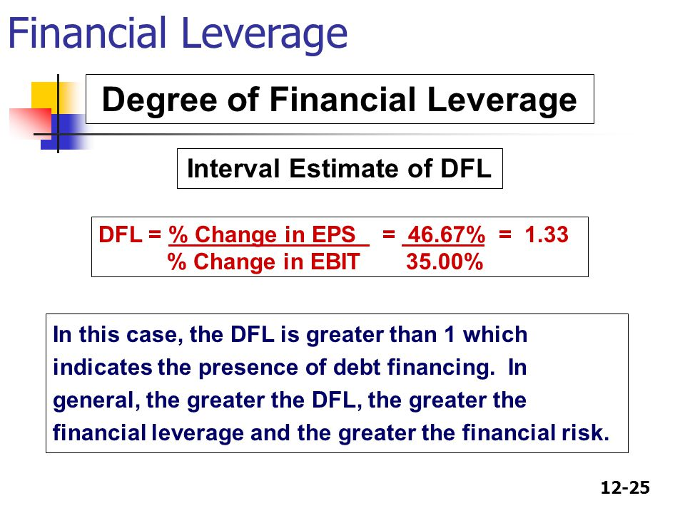 Degree of Financial Leverage Interval Estimate of DFL