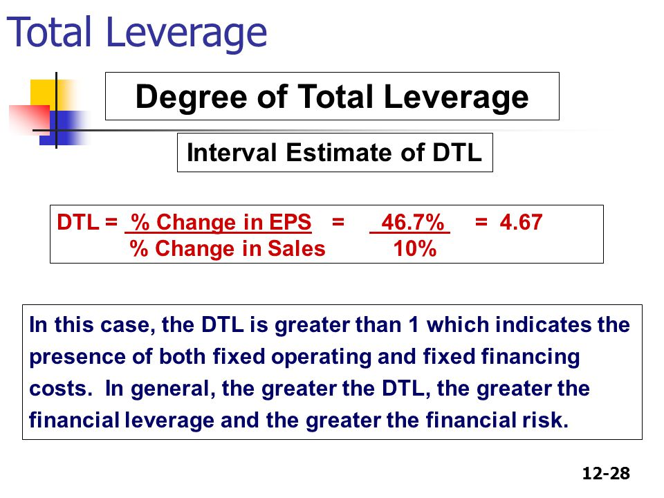 Degree of Total Leverage Interval Estimate of DTL