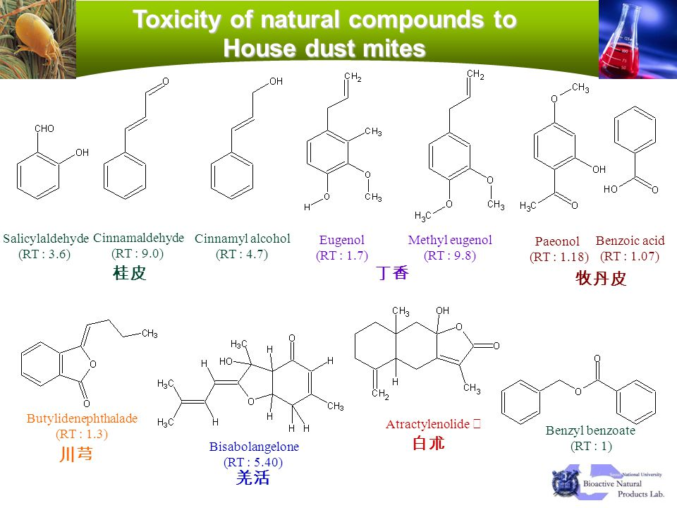 Toxicity of natural compounds to House dust mites