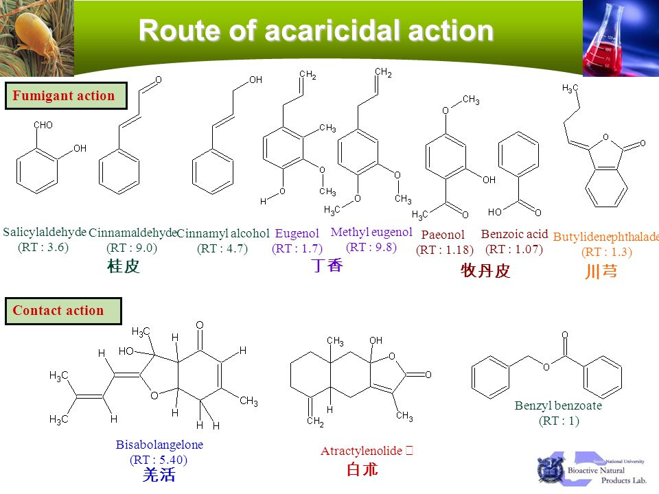 Route of acaricidal action