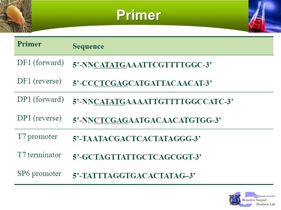 Primer Sequence Primer 5'-NNCATATGAAATTCGTTTTGGC-3' DF1 (forward)