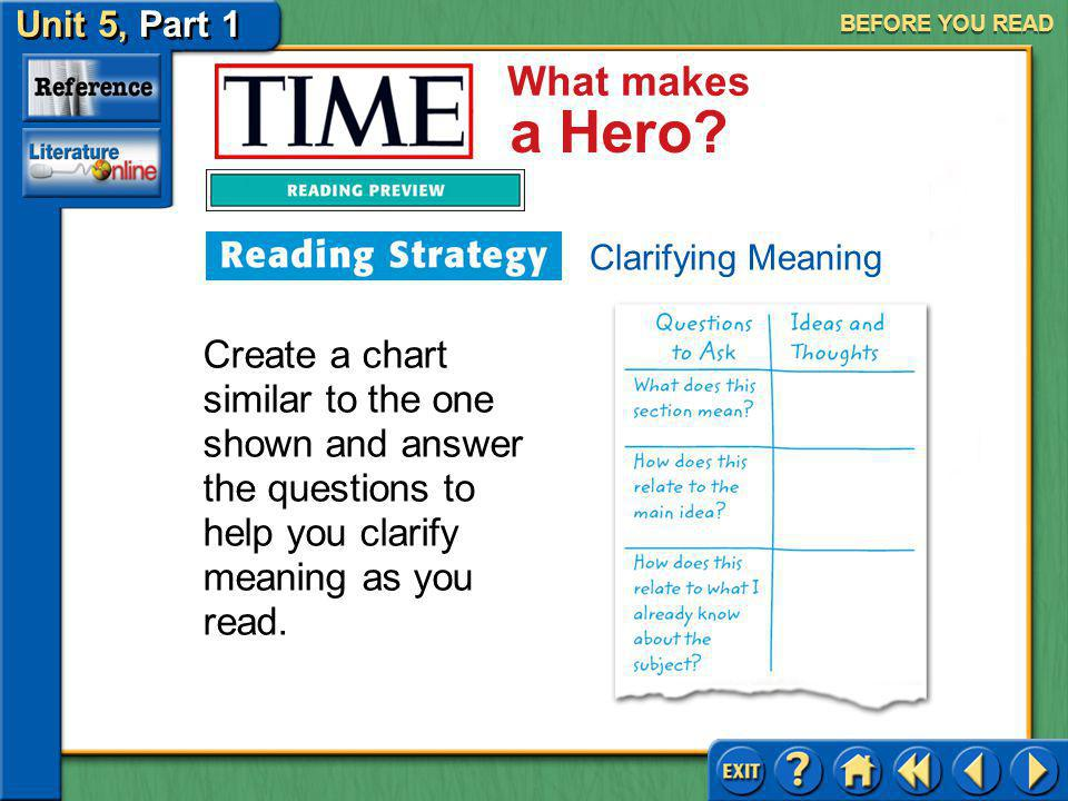 BEFORE YOU READ Clarifying Meaning.