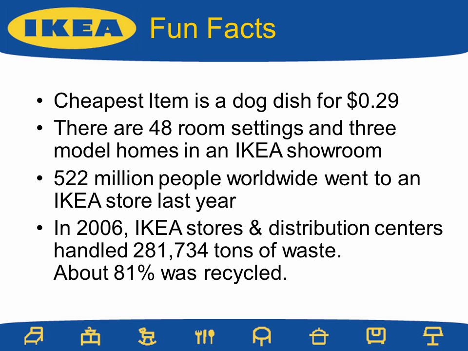 Fun Facts Cheapest Item is a dog dish for $0.29