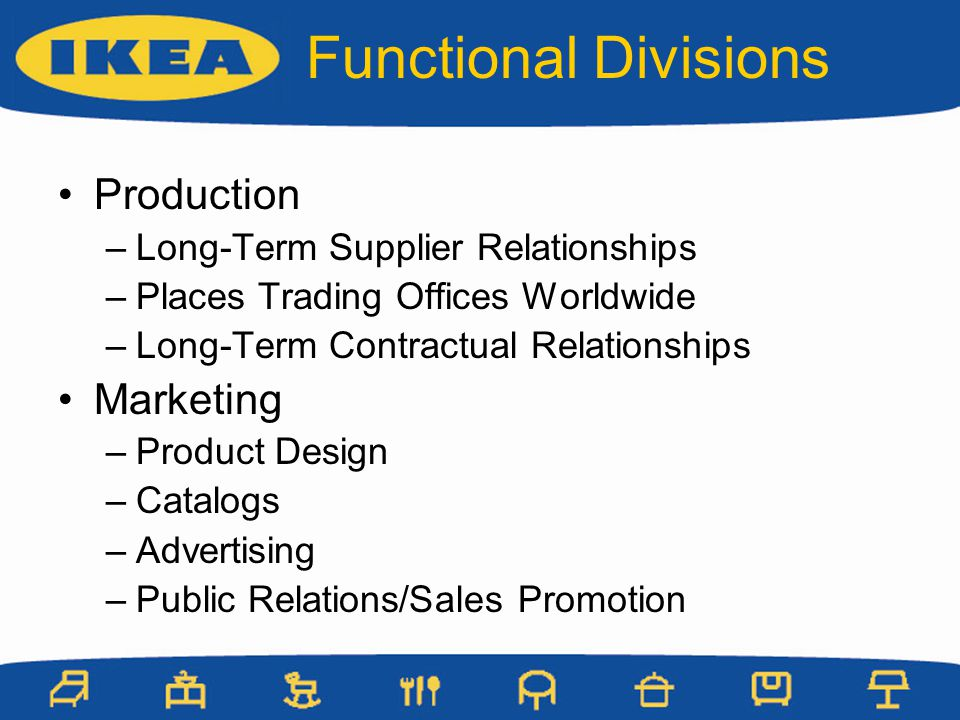 Functional Divisions Production Marketing