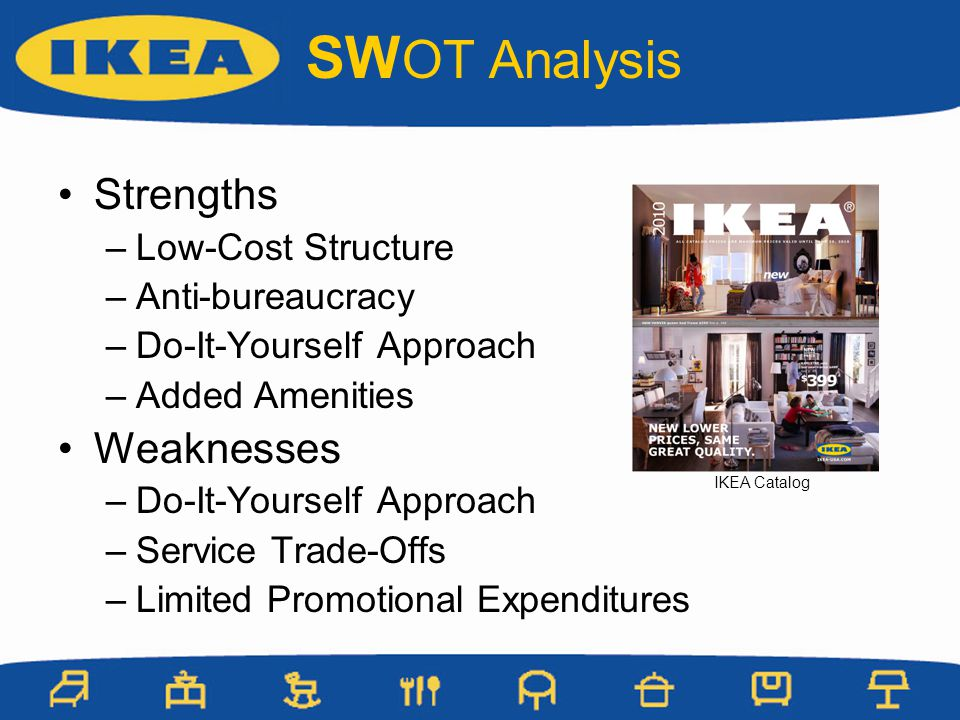 SWOT Analysis Strengths Weaknesses Low-Cost Structure Anti-bureaucracy