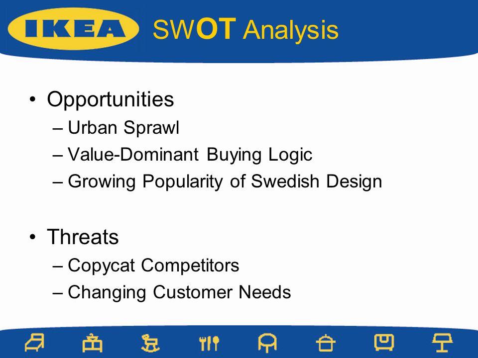 SWOT Analysis Opportunities Threats Urban Sprawl