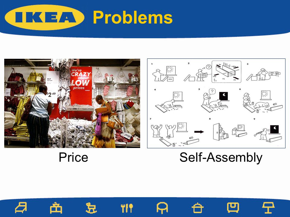 Problems Price Self-Assembly