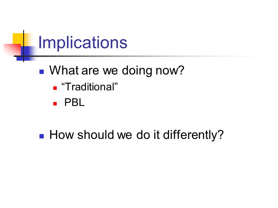 Implications What are we doing now How should we do it differently
