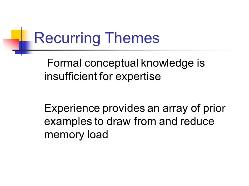 Recurring Themes Formal conceptual knowledge is insufficient for expertise.