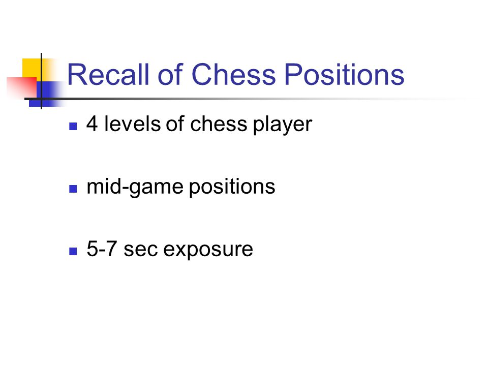 Recall of Chess Positions
