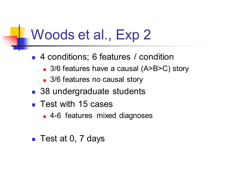 Woods et al., Exp 2 4 conditions; 6 features / condition