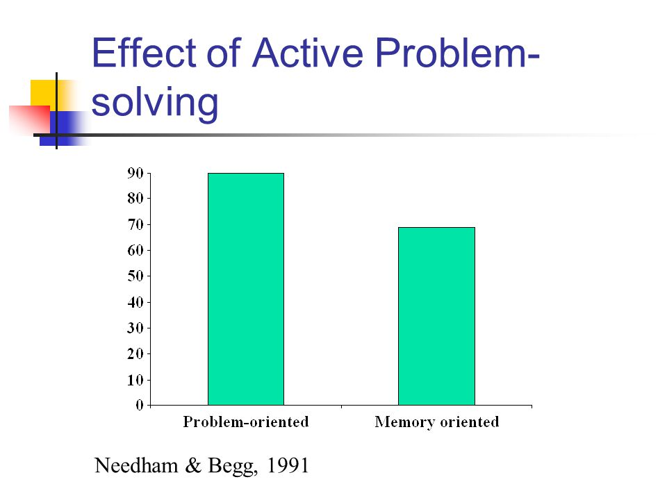 Effect of Active Problem-solving
