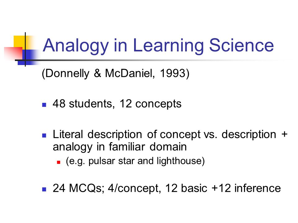 Analogy in Learning Science