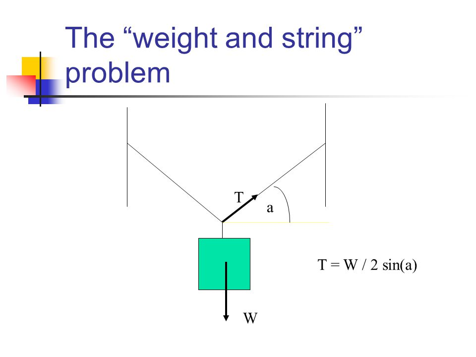 The weight and string problem